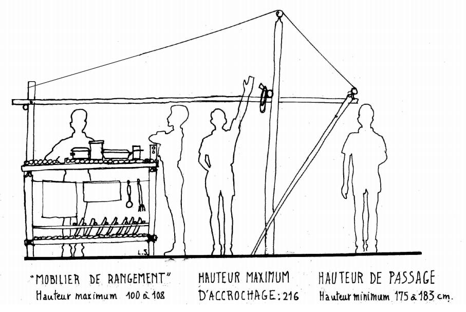 modulor2