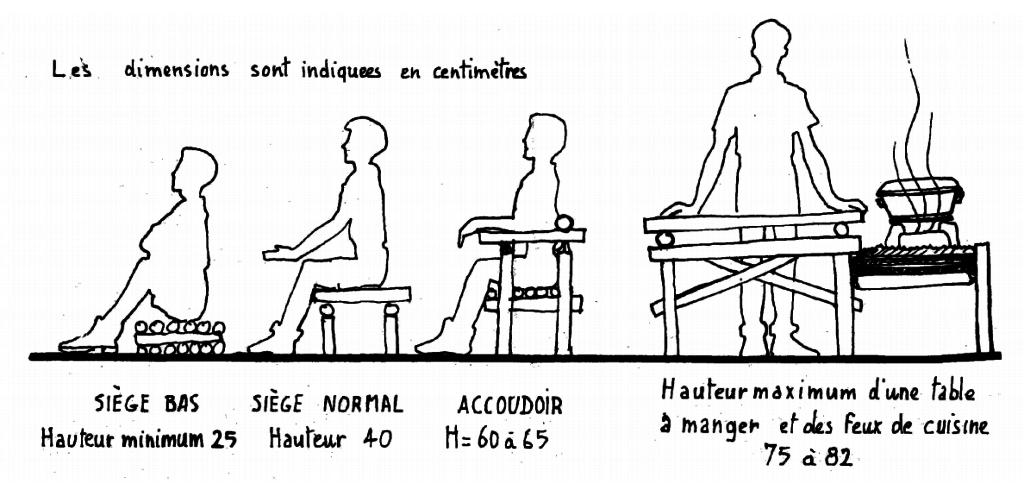 modulor3