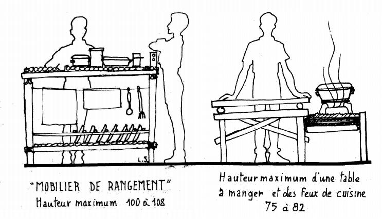 modulor-table-a-feu