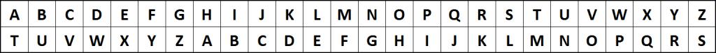 code-alphabetdecale