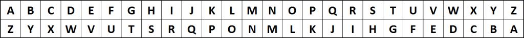code-alphabetinverse